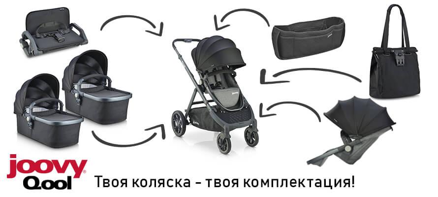 Комплектация коляски Joovy Qool